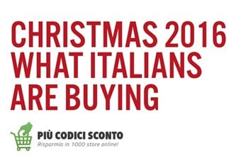 Which gifts are been bought online by Italian people for Christmas